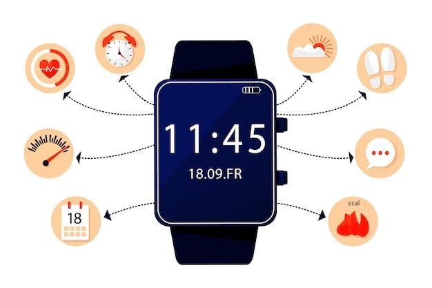 Infográfico de pulseira de fitness