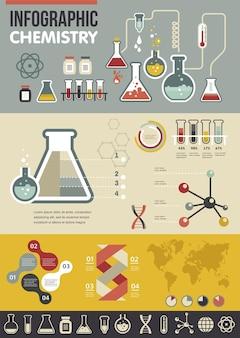 Infográfico de química.