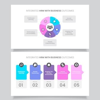 Infográfico de recursos humanos
