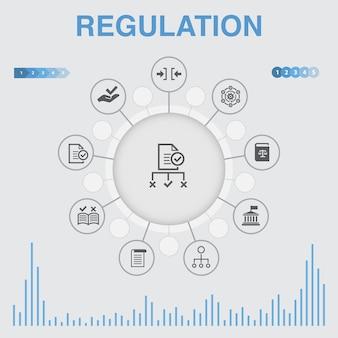 Infográfico de regulamentação com ícones. contém ícones como conformidade, padrão, diretriz, regras