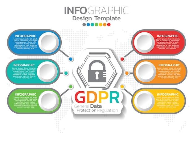 Infográfico de regulamento geral de proteção de dados