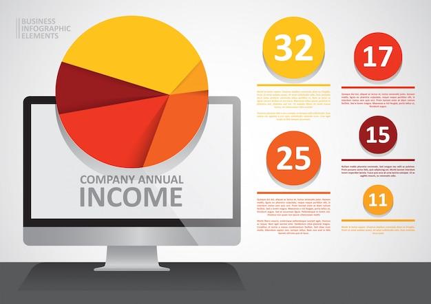 Infográfico de renda anual da empresa
