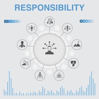 Infográfico de responsabilidade com ícones. contém ícones como delegação, honestidade, confiabilidade, confiança