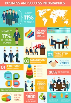 Infográfico de reunião de negócios