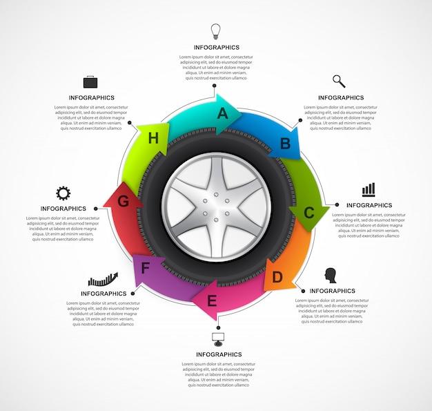 Infográfico de roda de carro.