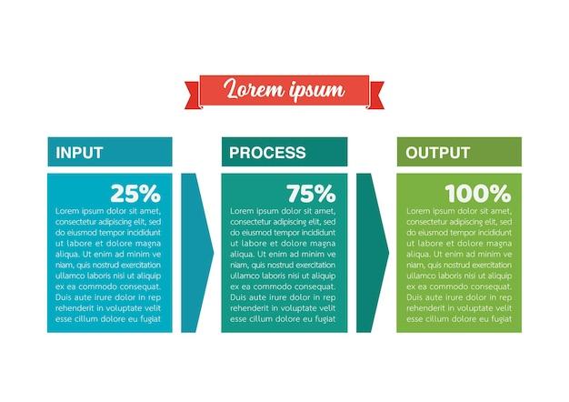 Infográfico de saída de processo de entrada. ilustração vetorial