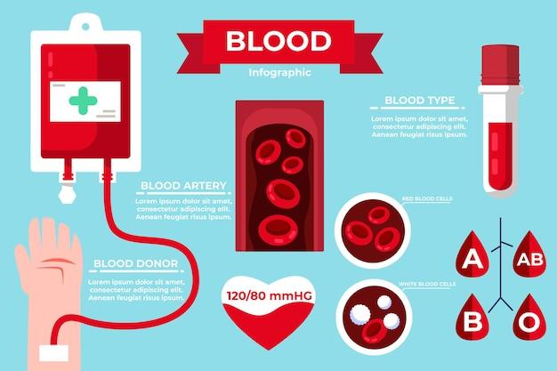 Infográfico de sangue de design plano com elementos ilustrados