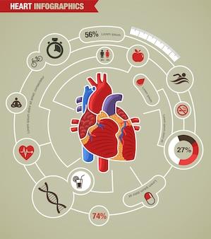 Infográfico de saúde, doença e ataque cardíaco do coração humano