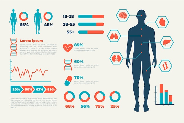Infográfico de saúde médica