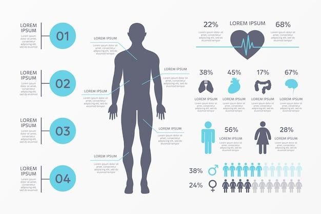 Infográfico de saúde médico