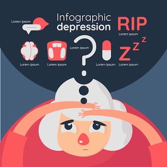 Infográfico de saúde sobre a mulher de depressão