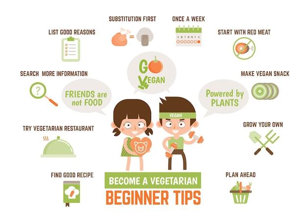 Infográfico de saúde sobre dicas para se tornar um vegetariano