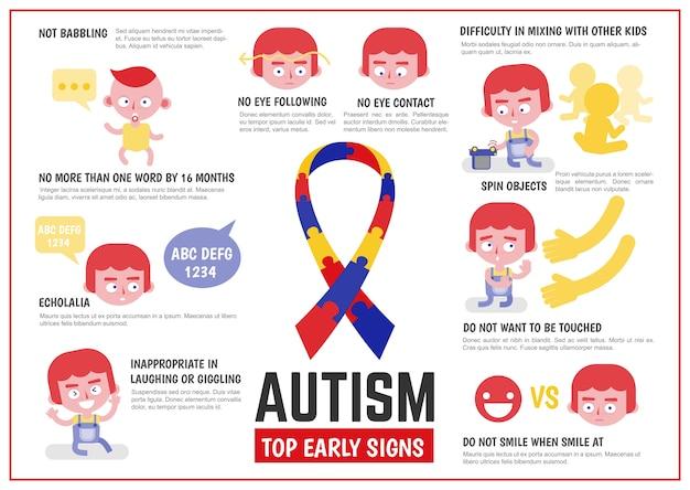 Infográfico de saúde sobre sinais de autismo