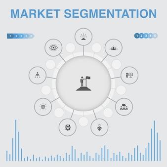 Infográfico de segmentação de mercado com ícones. contém ícones como demografia, segmento, benchmarking, faixa etária
