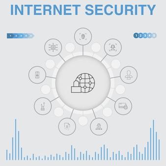 Infográfico de segurança da internet com ícones. contém ícones como segurança cibernética, scanner de impressão digital, criptografia de dados, senha