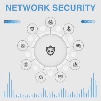 Infográfico de segurança de rede com ícones. contém ícones como rede privada, privacidade online, sistema de backup, proteção de dados