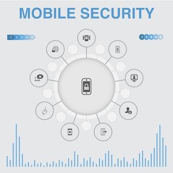 Infográfico de segurança móvel com ícones. contém ícones como phishing móvel, spyware, segurança na internet, proteção de dados