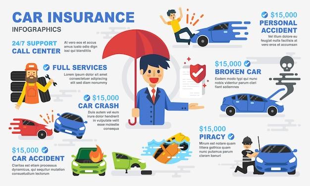 Infográfico de seguro de carro e acidente.