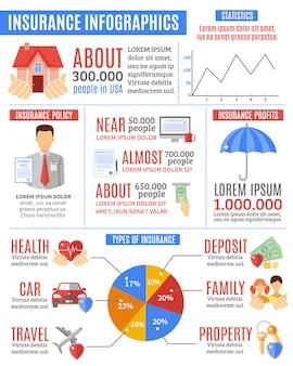 Infográfico de seguros conjunto com símbolos de lucros e tipos de símbolos de seguros