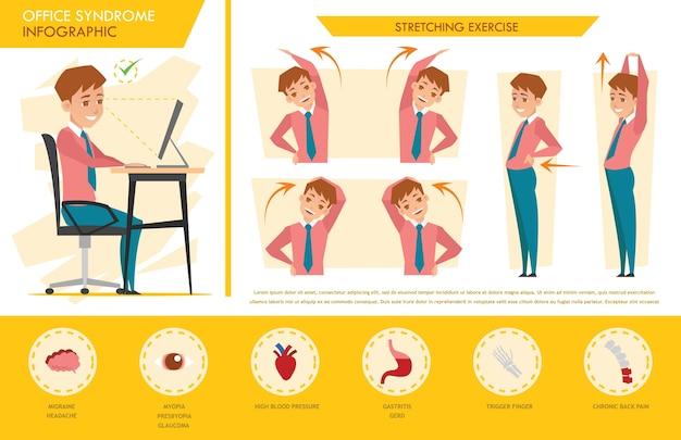 Infográfico de síndrome de escritório de homem e exercício de alongamento