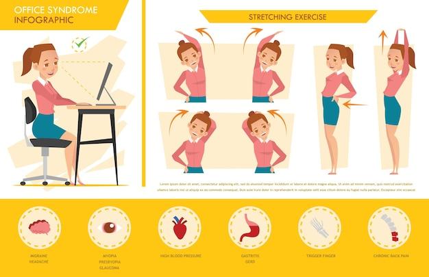 Infográfico de síndrome de escritório menina e exercício de alongamento