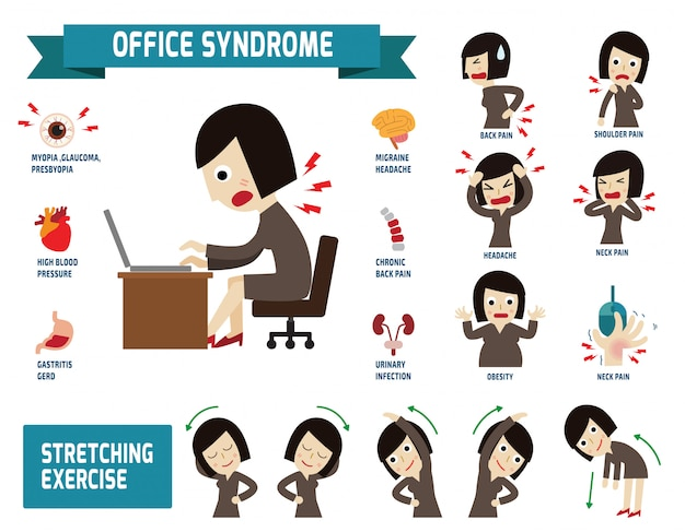 Infográfico de síndrome de escritório