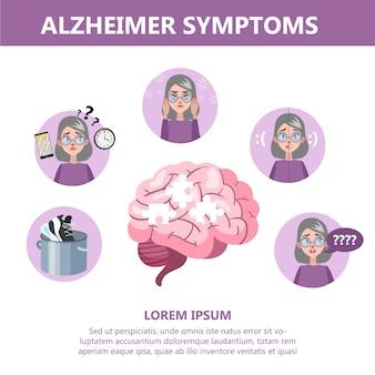 Infográfico de sintomas da doença de alzheimer. perda de memória e problema