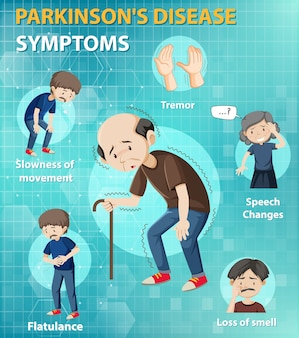 Infográfico de sintomas da doença de parkinson
