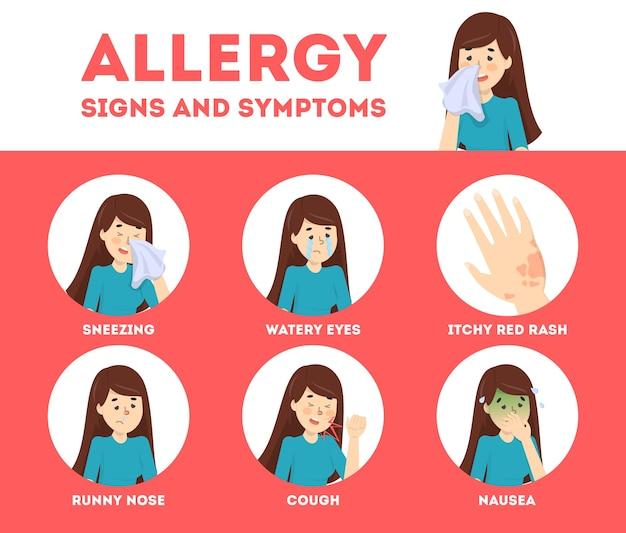 Infográfico de sintomas de alergia. nariz escorrendo e pele coceira