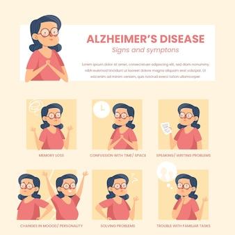 Infográfico de sintomas de alzheimer desenhado à mão