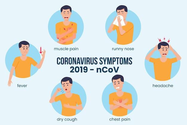 Infográfico de sintomas de coronavírus