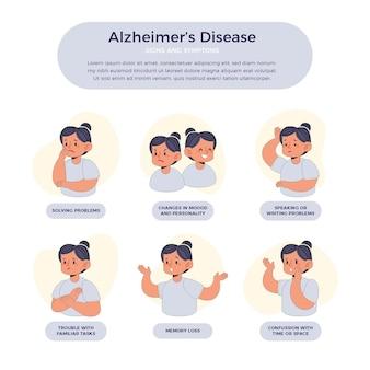 Infográfico de sintomas de doença de alzheimer plana
