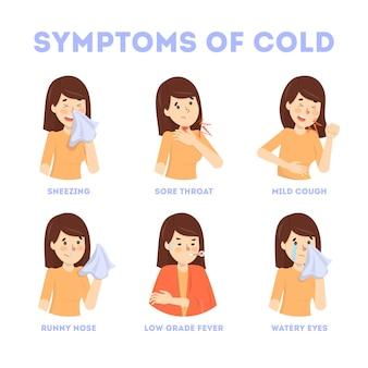 Infográfico de sintomas de gripes e resfriados. febre e tosse, dor de garganta. ideia de tratamento médico e cuidados de saúde. ilustração