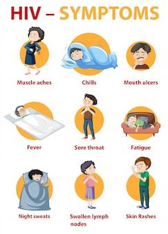 Infográfico de sintomas de infecção por hiv