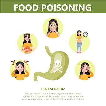 Infográfico de sintomas de intoxicação alimentar. náusea e dor