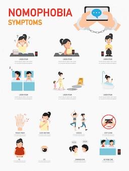 Infográfico de sintomas de nomofobia