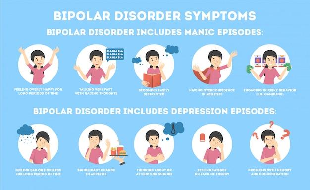 Infográfico de sintomas de transtorno bipolar de doença de saúde mental.