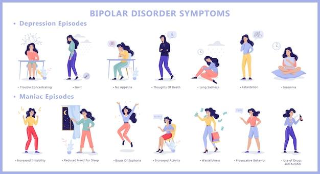 Infográfico de sintomas de transtorno bipolar de doenças de saúde mental. depressão e episódio maníaco. o humor muda da tristeza para a felicidade. ilustração
