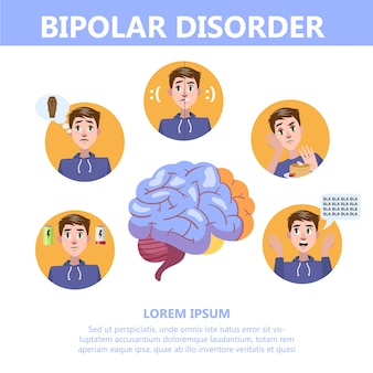 Infográfico de sintomas de transtorno bipolar de doenças de saúde mental.