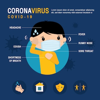 Infográfico de sintomas e prevenção do vírus corona 2019. 2019-ncov o vetor de desenhos animados de caráter paciente. doença do vírus wuhan.