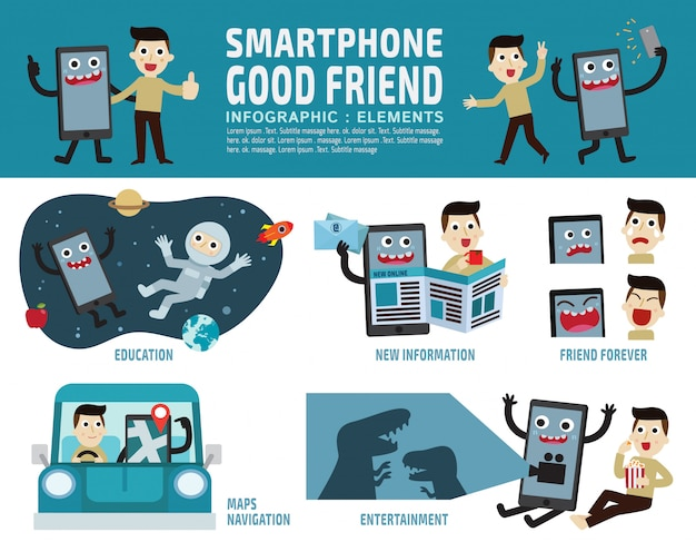 Infográfico de smartphone