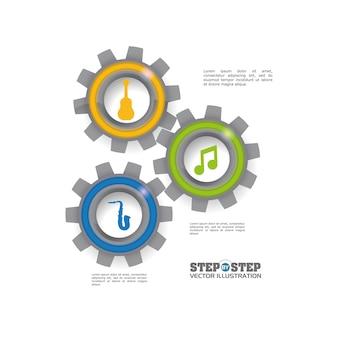 Infográfico de som de música