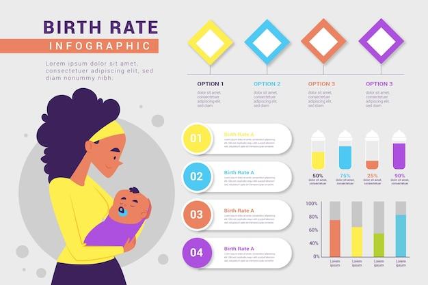 Infográfico de taxa de natalidade com análises