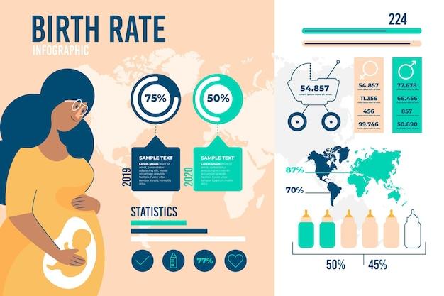 Infográfico de taxa de natalidade
