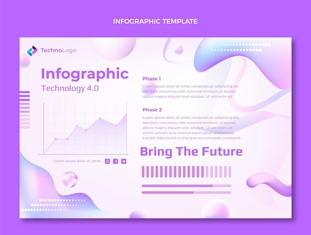 Infográfico de tecnologia de textura gradiente
