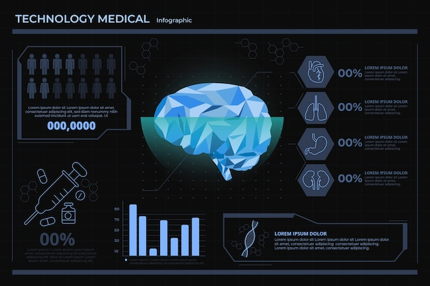 Infográfico de tecnologia médica
