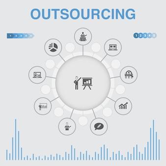 Infográfico de terceirização com ícones. contém ícones como entrevista online, freelance, processo de negócios, equipe terceirizada
