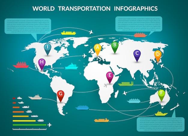 Infográfico de transporte do mundo