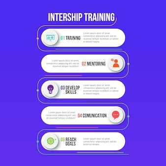 Infográfico de treinamento de estágio