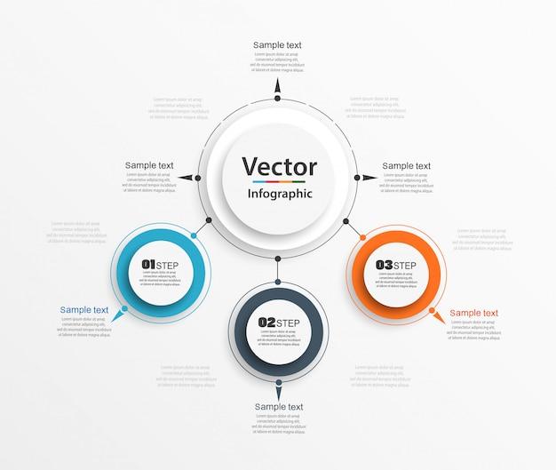 Infográfico de três etapas com círculos coloridos